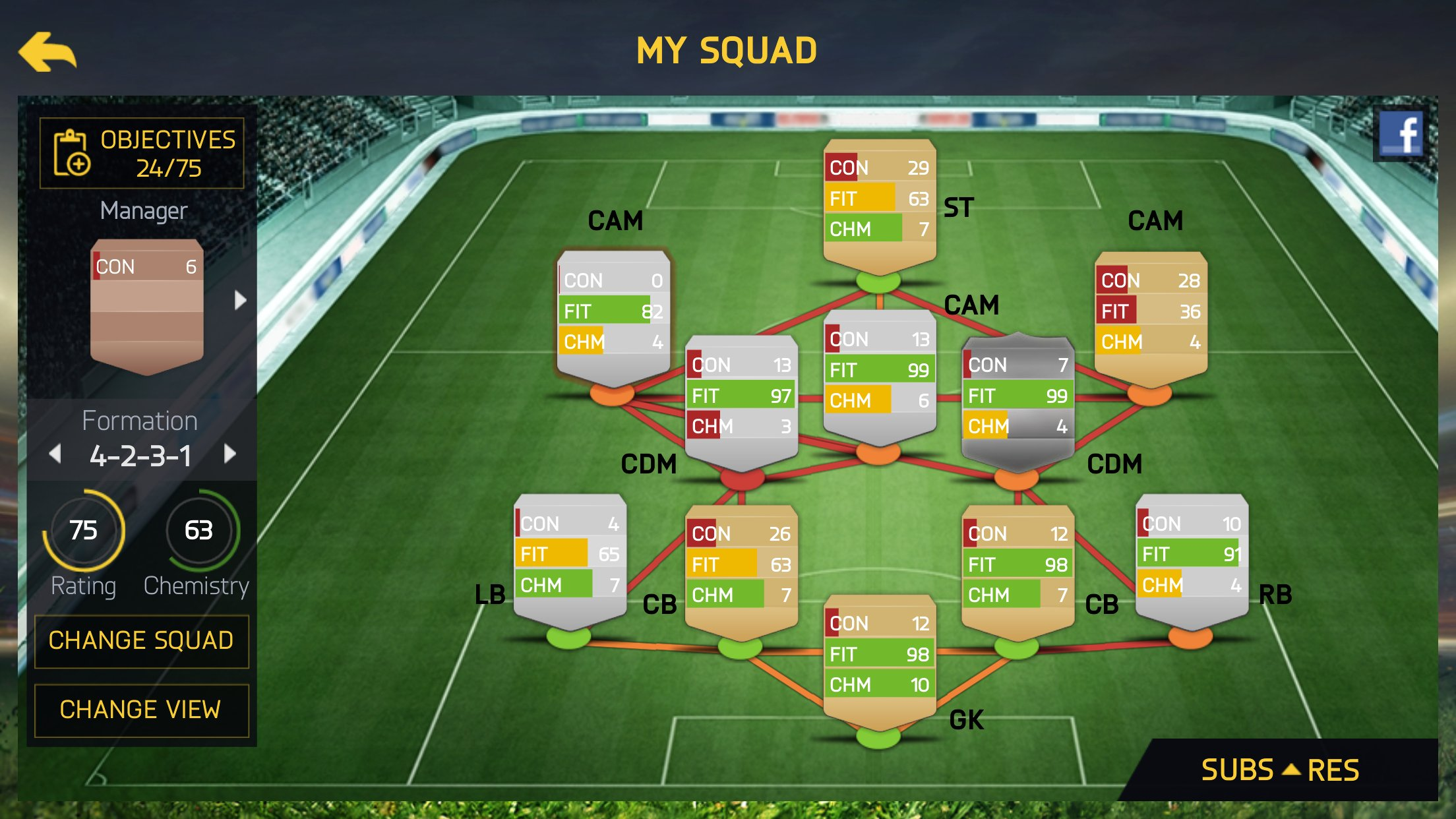 fifa team: